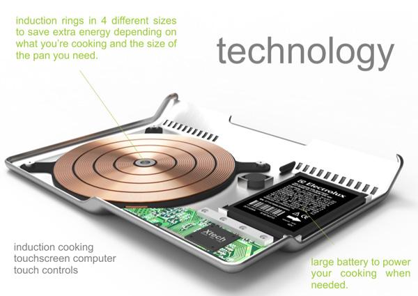 electrolux_cooking_laptop 005