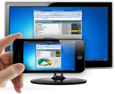 best remote support software - gotomypc
